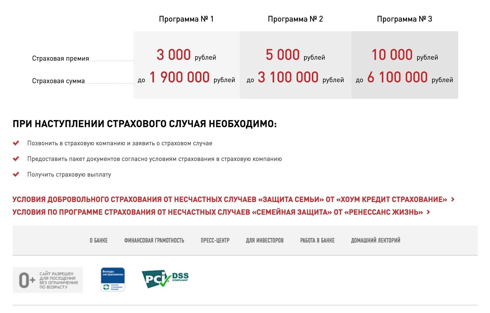 кредит 50000 грн альфа банк