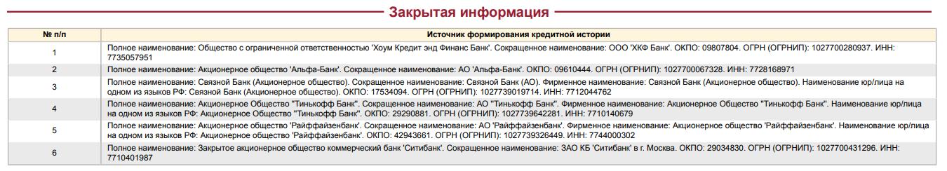 кредиты на вторичное жилье в беларуси 2020