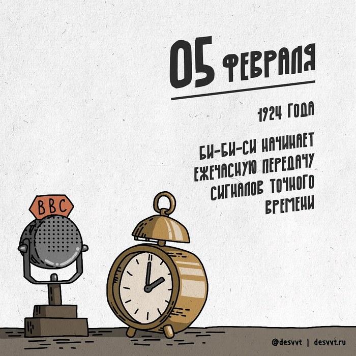 (067/366) 5 февраля впервые по радио передан сигнал точного времени Проекткалендарь2, Рисунок, Иллюстрации, Точное время, Радио