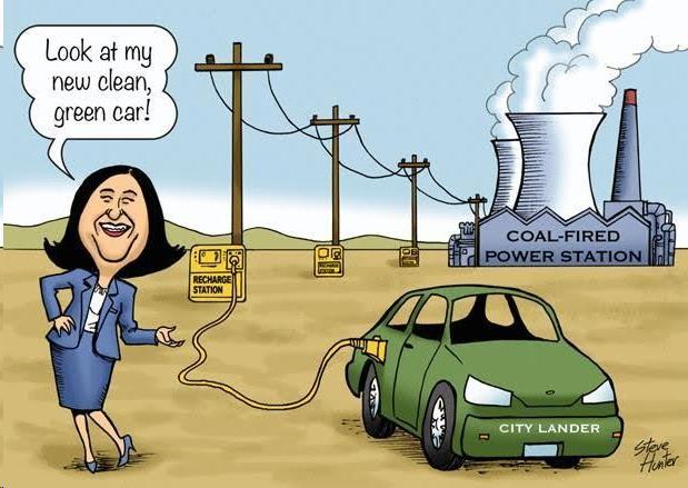 Грустные мысли по поводу транспорта на альтернативном топливе Электромобиль, Альтернативная энергетика, Экология, Глобальное потепление, Термодинамика, Тесла, Гифка, Длиннопост