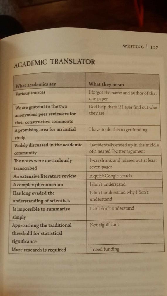 Что говорят ученые/Что они имеют в виду Перевел сам, Трудности перевода, Наука, Смешное, Забавное, Скрытый смысл