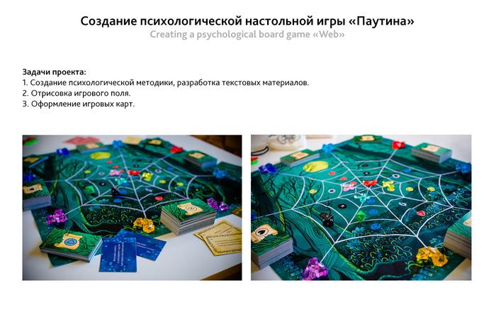 Как я сделала настольную психологическую игру Психология, Длиннопост, Тренинг, Саморазвитие, Отношения, Иллюстратор, Графический дизайн, Психологическая помощь