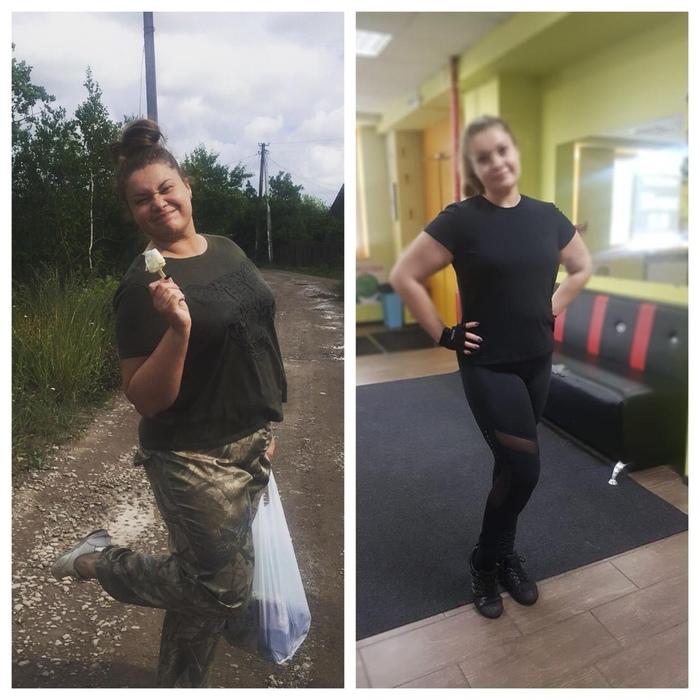 Продолжение истории похудения - нет результата... Мотивация, Похудение, Результат, Длиннопост