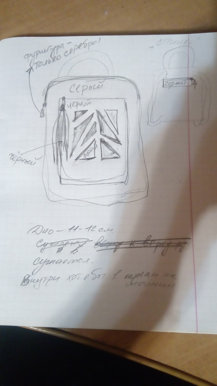 Кожаный рюкзак своими руками Кожа, Рукоделие с процессом, Рюкзак, Своими руками, Поделки, Длиннопост