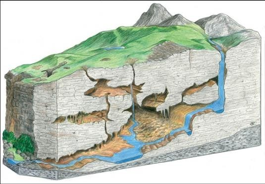 Цена ошибки Цена ошибки, Геология, Длиннопост