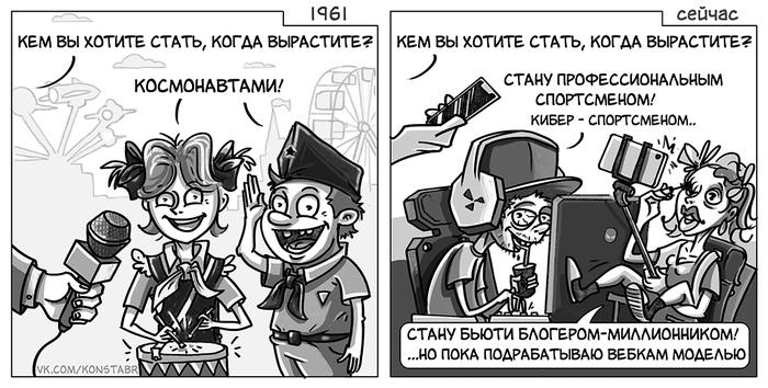 Космонавтика вчера, сегодня, завтра. Космос, День космонавтики, Комиксы, Гагарин, Илон Маск, Космонавт, Будущее, Космонавтика, Длиннопост