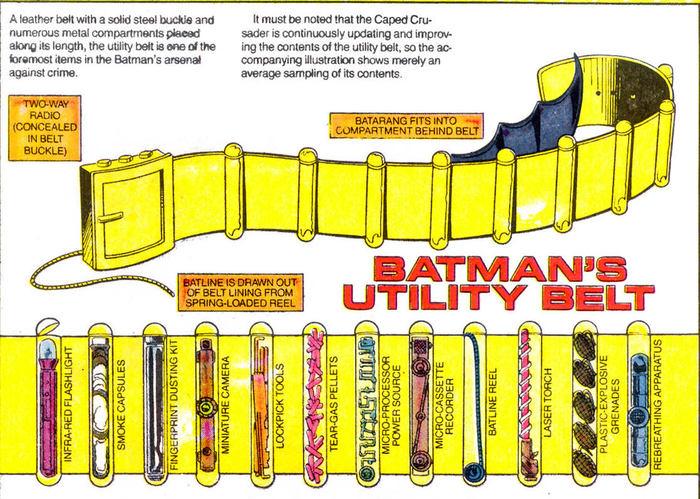 Потому что он Бэтмэн, ч. 6 - Приспособления Супергерои, DC Comics, Бэтмен, Приспособление, Техника, Комиксы-Канон, Длиннопост