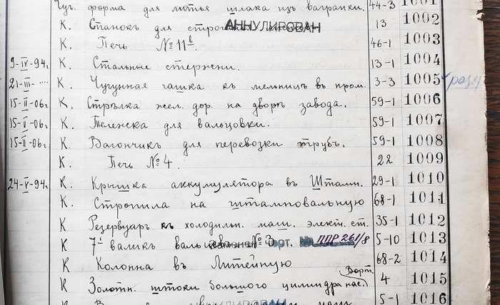 Интересная находка в заводском архиве. Картинки, Длиннопост, Прошлое, Архив, Журнал