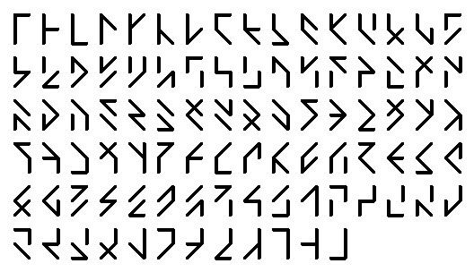 Руническое письмо Руны, Рунические симовлы, Руническое письмо, История, Филология