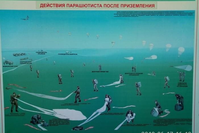 Плакат в военном училище