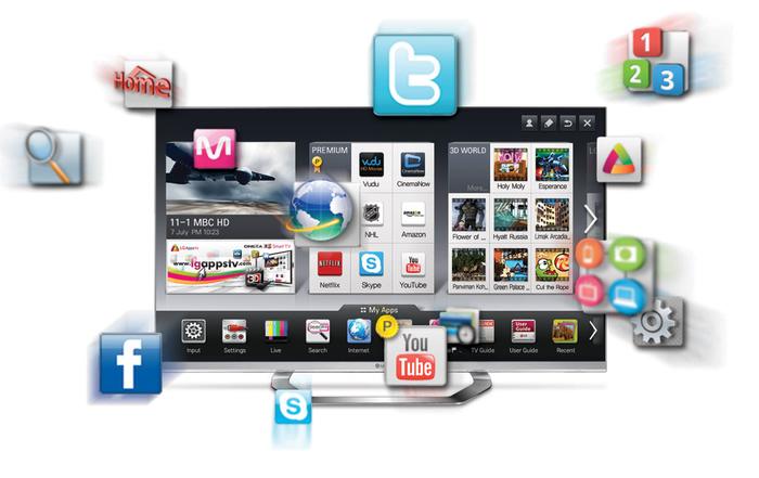 Чем «умнее» телевизор, тем он дешевле или как производители зарабатывают на продаже данных