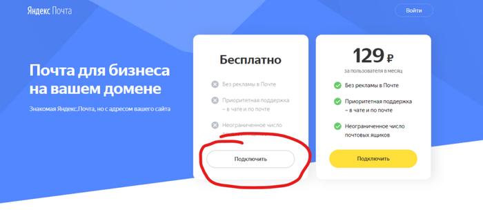 Гайд как настроить Яндекс почту со своим доменным именем Почта, Яндекс, Гайд, Длиннопост