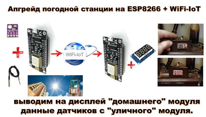 Апгрейд погодной станции на ESP8266 + WiFi-IoT - выводим на дисплей