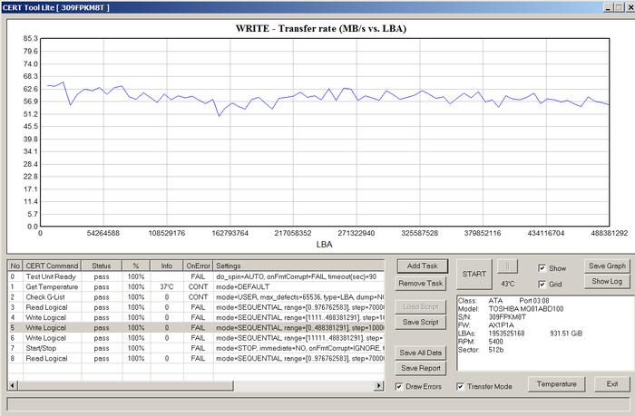 Тест на применение черепичной записи (SMR) в жестком диске Жесткий Диск, Smr, Toshiba, Seagate, Western Digital, IT, Сисадмин, Системное администрирование, Компьютер, Ноутбук, Компьютерное железо, Длиннопост