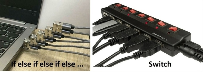 If vs switch